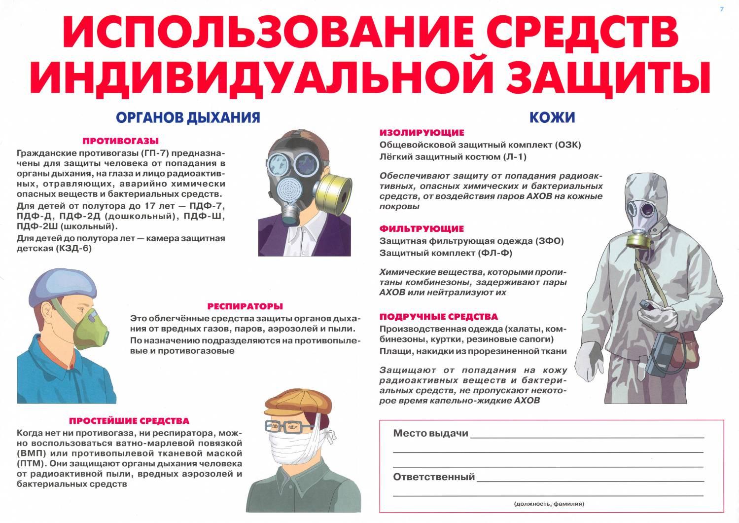 Как защититься от радиации в домашних условиях